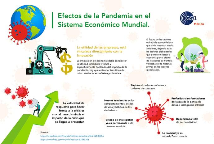 2-Infografia