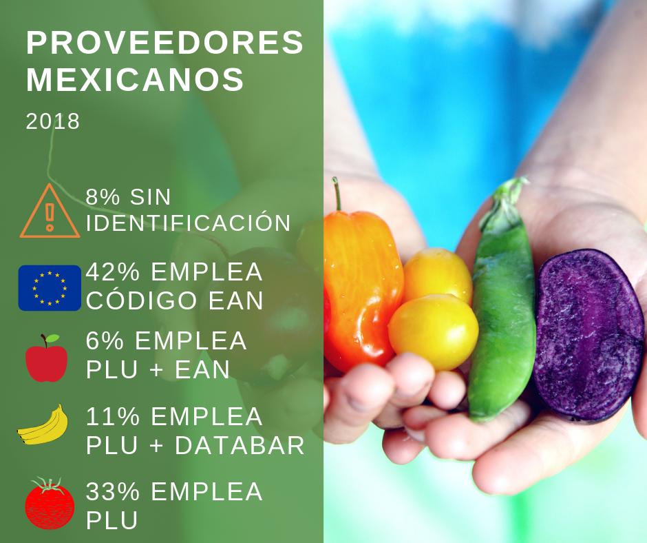 Proveedores_Mexicanos_Auditoria_Frutas_Verduras_Grafica_03