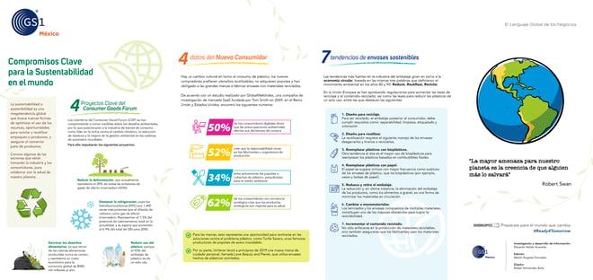 Infografia_Tendencias_Sustentabilidad_Consumidor_Empresas