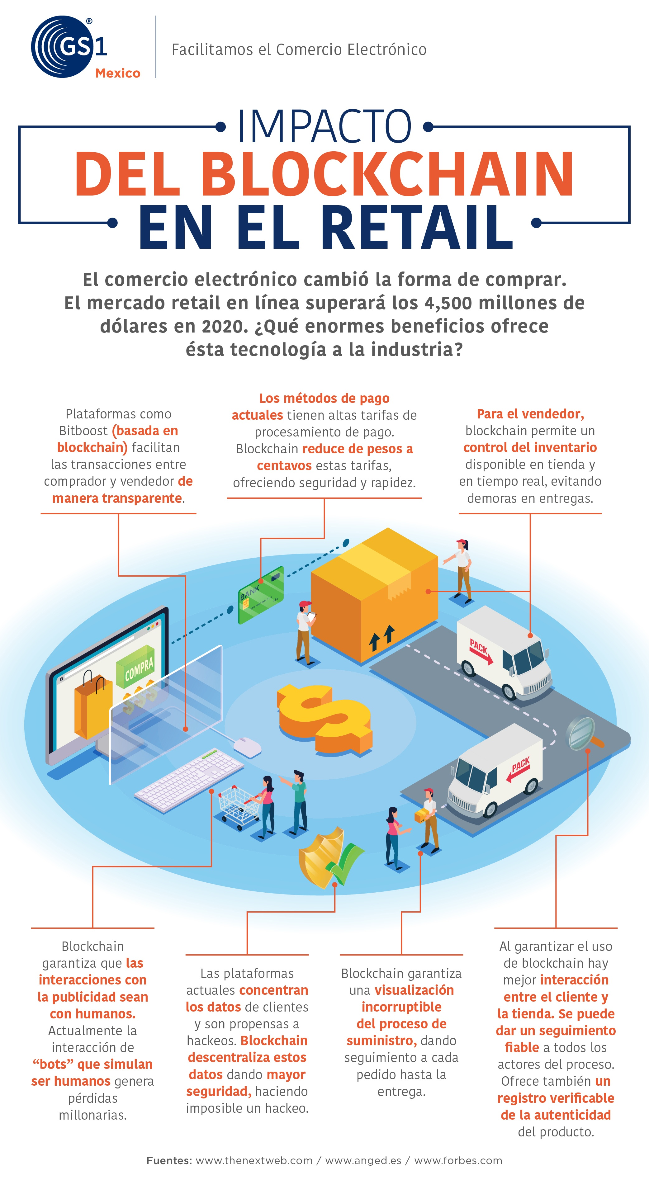 Infografia_29_noviembre_GS1_V3