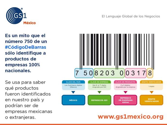 Codigo de Barras 750 GS1 Mexico EEUU Productos Mexicanos.jpg